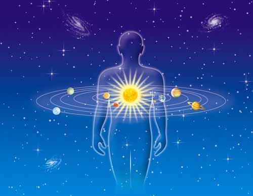 astrologija